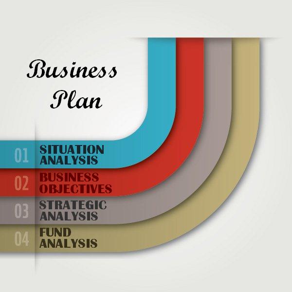 Que faut-il mettre dans un business plan ?
