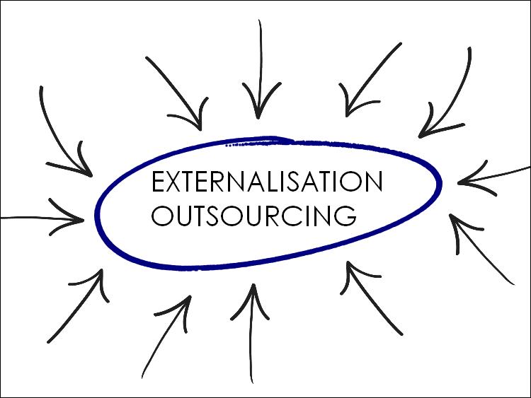 Les idées reçues sur l'externalisation