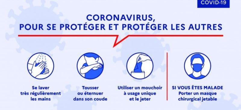 Se protéger du coronavirus au travail