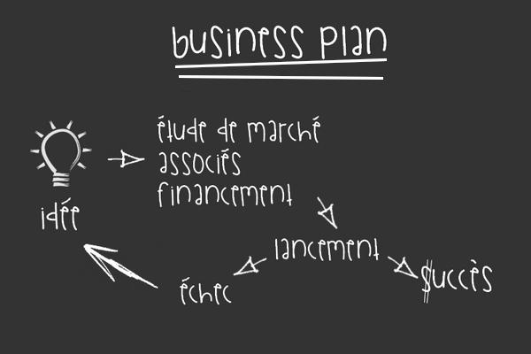 Créer sa société en 5 étapes