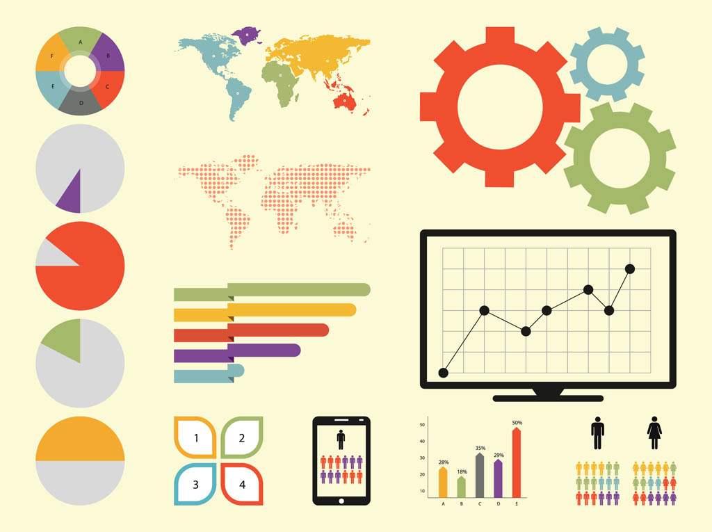 Utiliser des infographies pour stimuler le partage