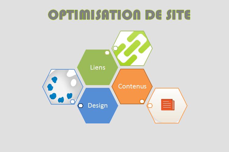 Qu'est-ce qu'un site optimisé ?